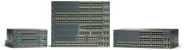 Cisco Catalyst 2960 Series Switch