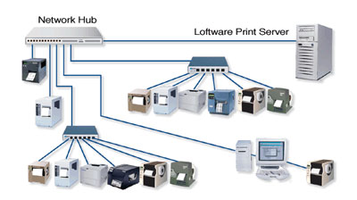 Loftware Print Server Starter Edition 10 Bar code Software