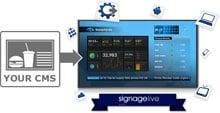 Signagelive SLL-3-1