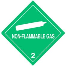 Photo of Warning Non-Flammable Gas